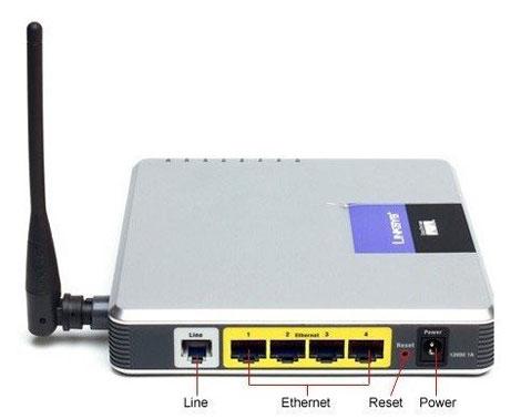 Een Draadloze Router Aansluiten Op Een Modem
